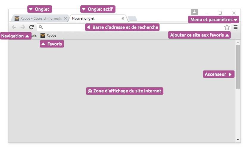 Naviguer Sur Internet Cours Informatique Gratuit Xyoos