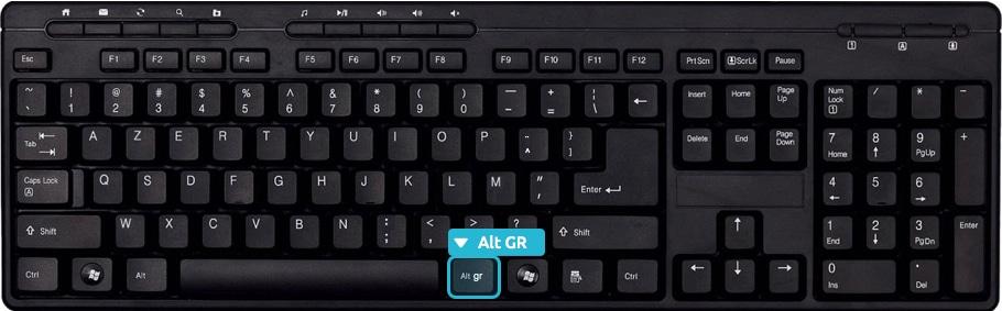 La touche Alt GR du clavier