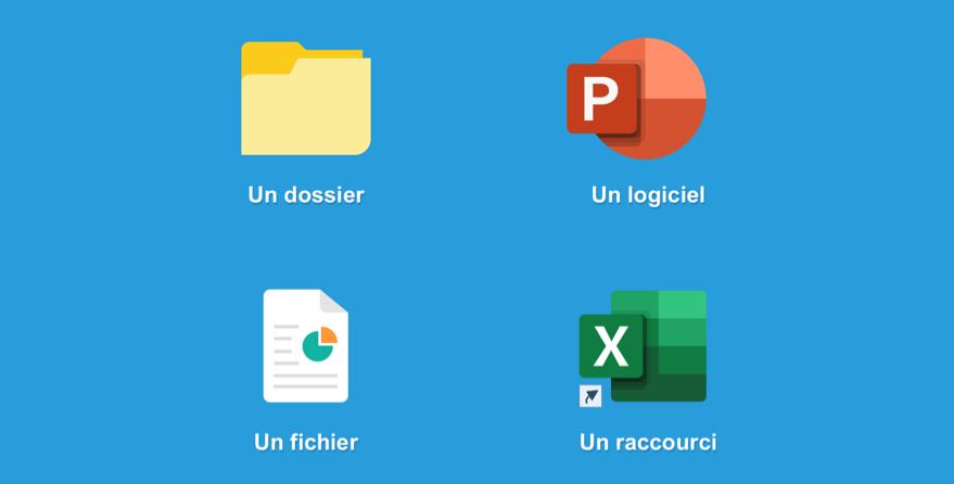 Les 4 types d'icônes : dossier, fichier, logiciel et raccourci