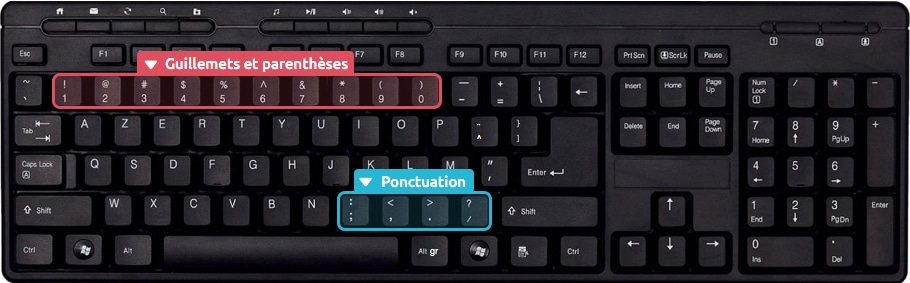 Clavier : la ponctuation