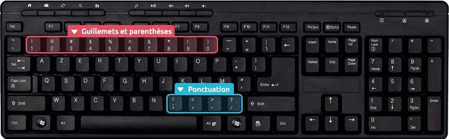 apprendre  u00e0 taper sur un clavier 3