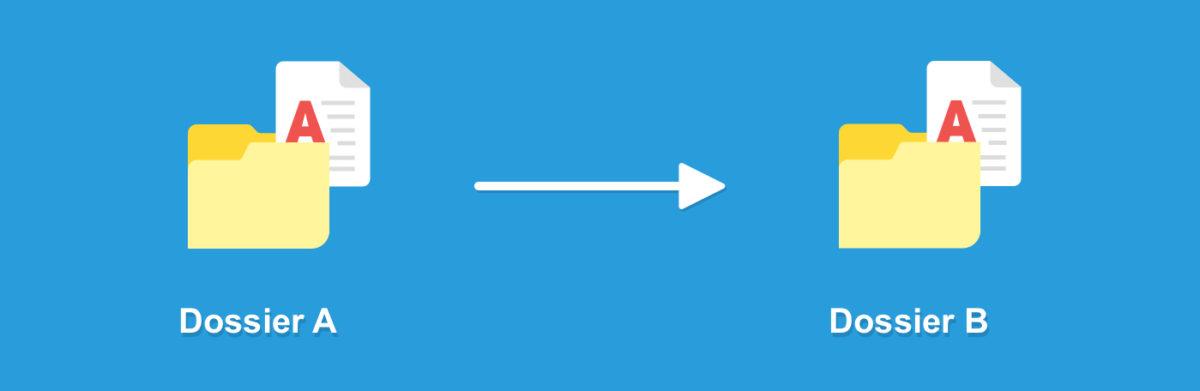 Le copier / coller permet de dupliquer un fichier