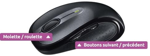 Molette / Roulette et boutons de navigation