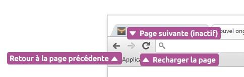 Navigation page suivante / précédente et recharger la page