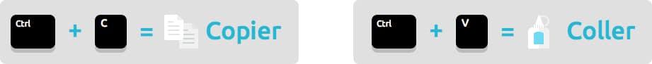 Le raccourci clavier pour copier / coller des éléments