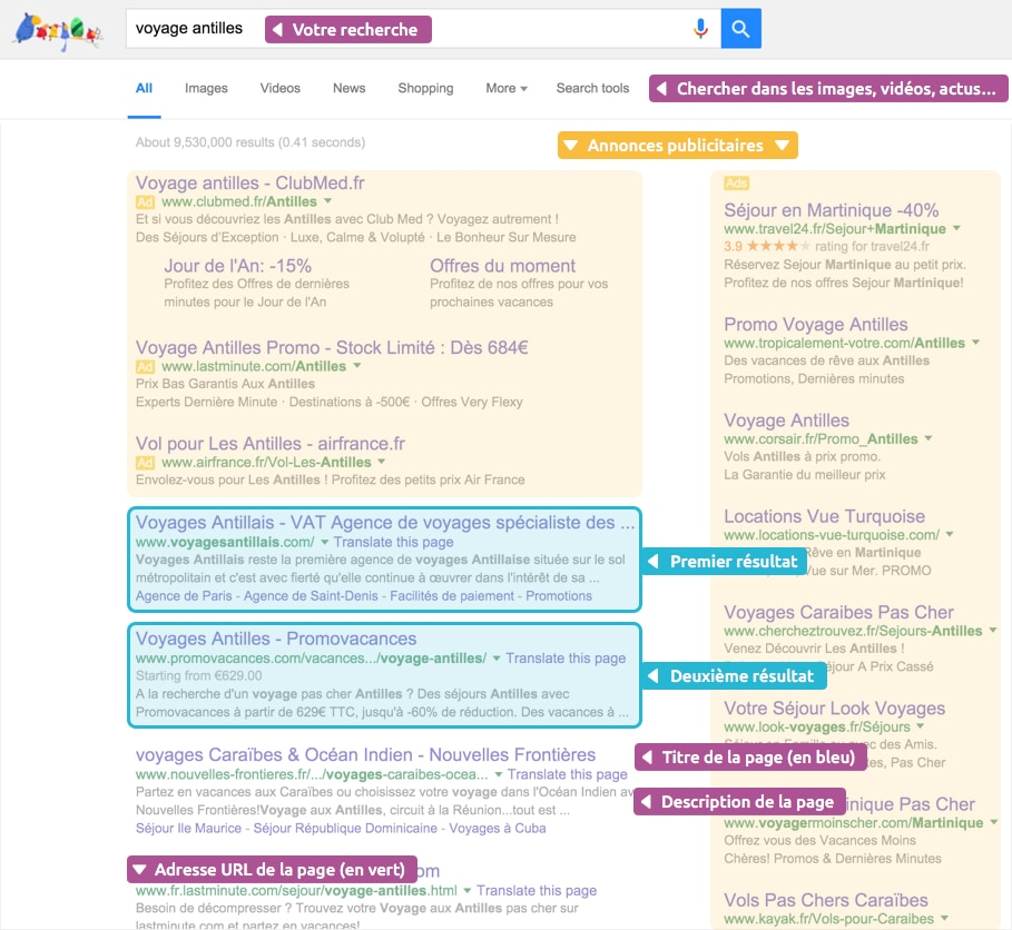Résultats du moteur de recherche