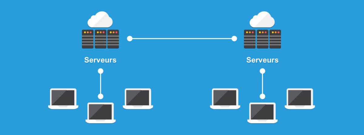 Les serveurs web distribuent Internet