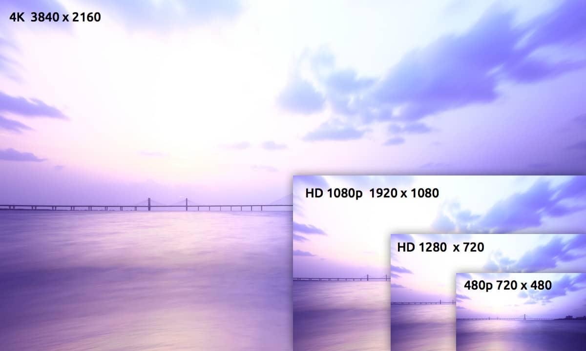 Comparaison des formats Haute définition