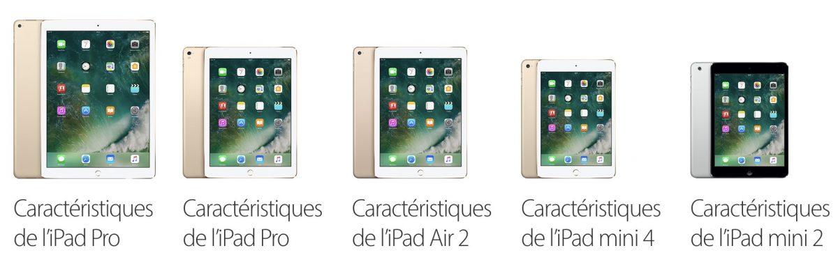 Différents modèles d'iPad