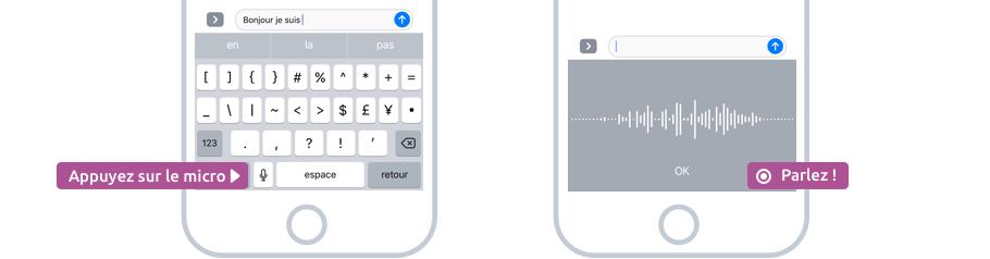 Très pratique, la dictée vocale permet de convertir votre voix en texte