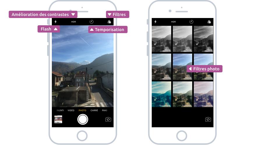 Les améliorations et filtres photo