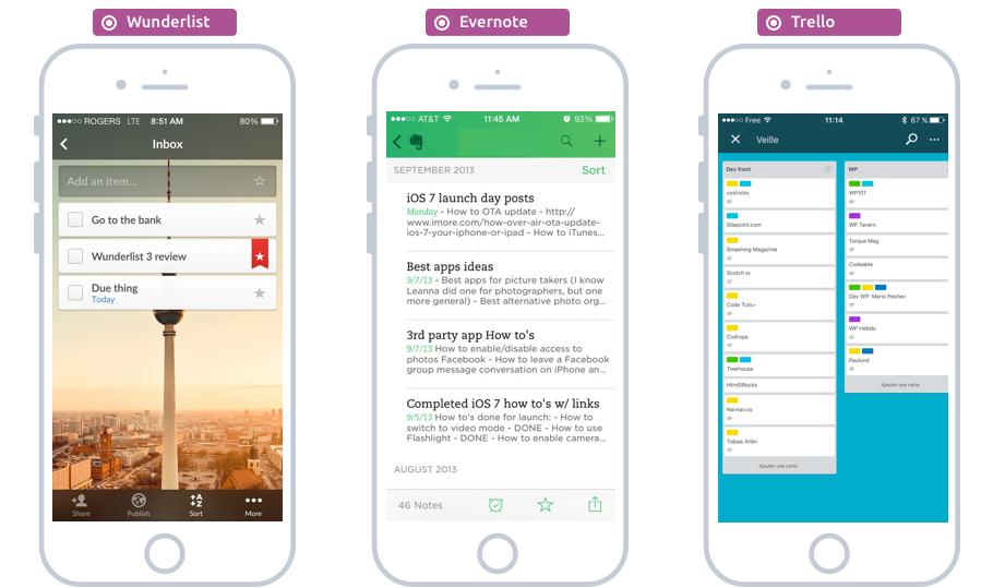 Les Apps iOS pour les professionnels
