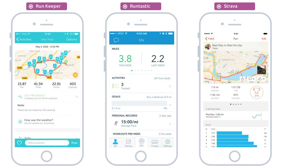 Les apps de suivi sportif iOS comme Strava, Run Keeper et Runtastic
