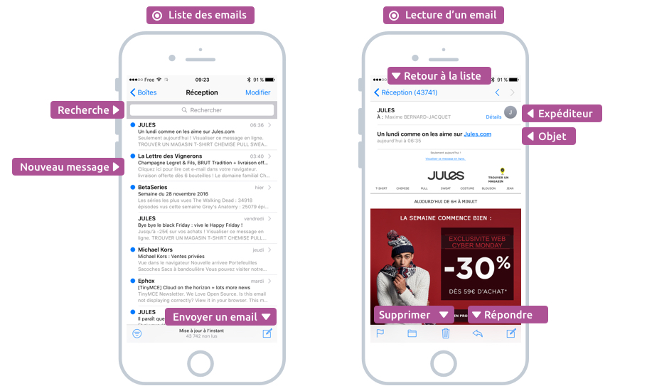 Consulter ses emails sur iPhone
