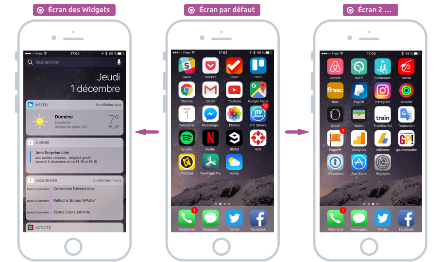Vos apps sont réparties sur plusieurs écrans disposés à droite du premier