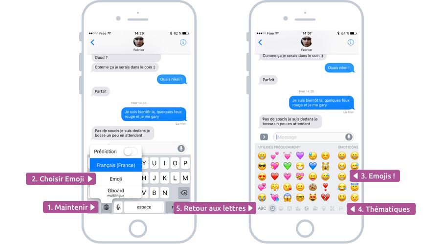 Les emojis que vous pouvez utiliser dans vos messages