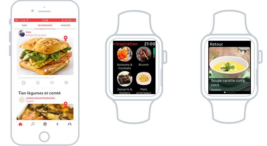 L'app Youmiam pour iOS et Watch