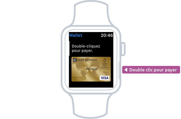 Payer depuis sa Watch avec Apple Pay