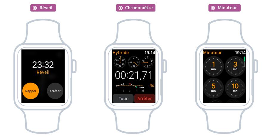 Les apps de temps : le réveil, le chronomètre, le minuteur