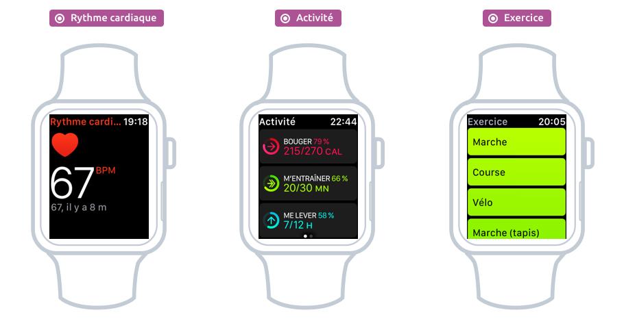 Des apps dédiées à votre forme physique