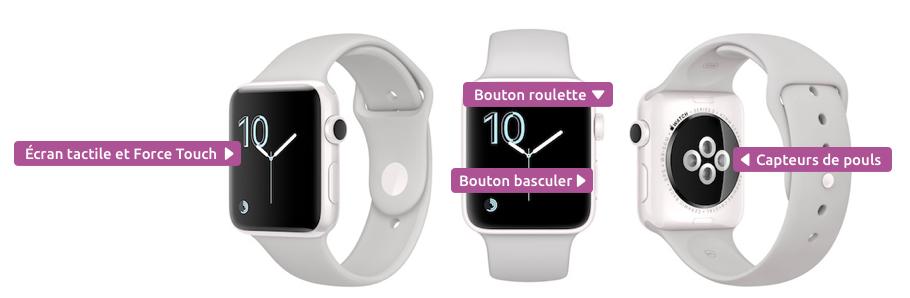 Les boutons, écran et capteurs de l'Apple Watch