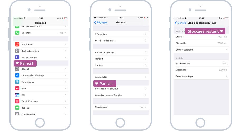 L'espace de stockage restant sous iOS