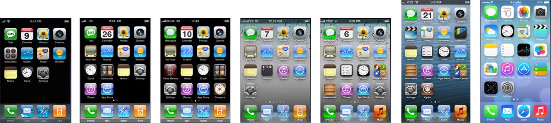 Évolution d'iOS au fil du temps