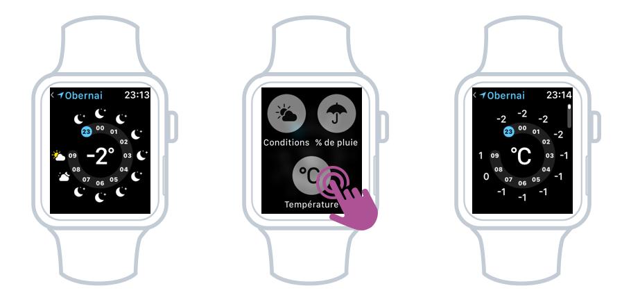 Personnaliser l'affichage de l'app Météo avec Force Touch