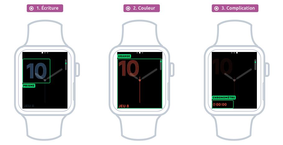 La personnalisation des cadrans de la Watch : écriture, couleur, complications