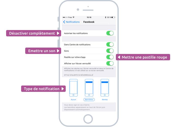 Régler les notifications d'une app