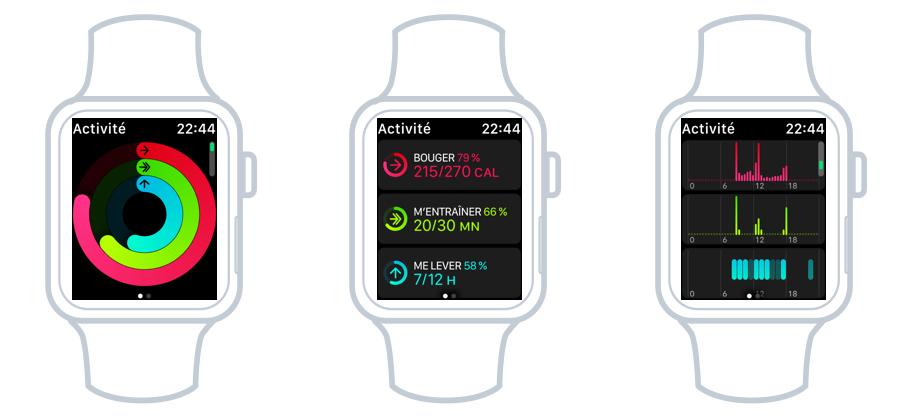 La watch traque votre activité physique quotidienne
