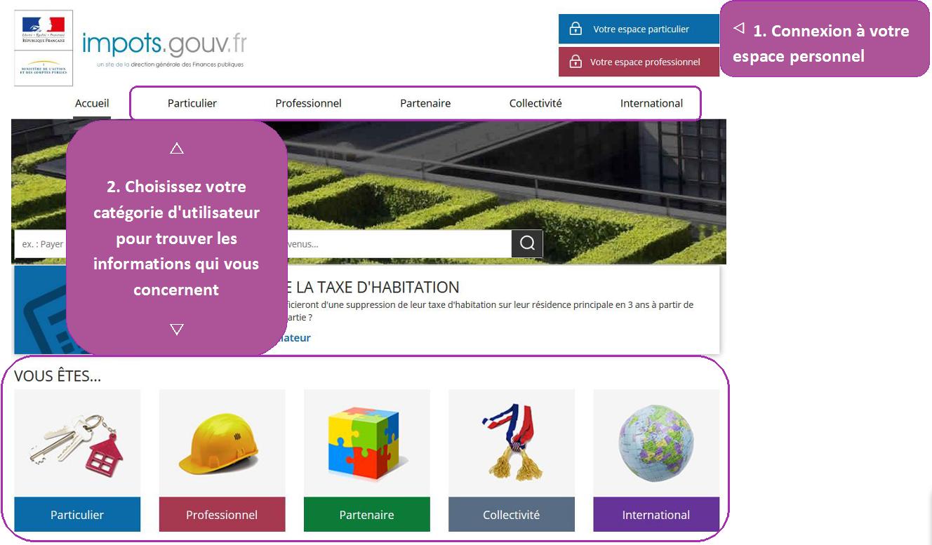 Tutoriel Utiliser Le Site Des Impots Xyoos