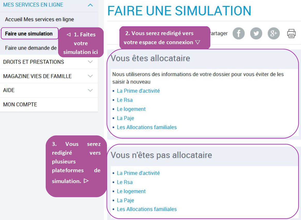 Faire Une Simulayion Caf