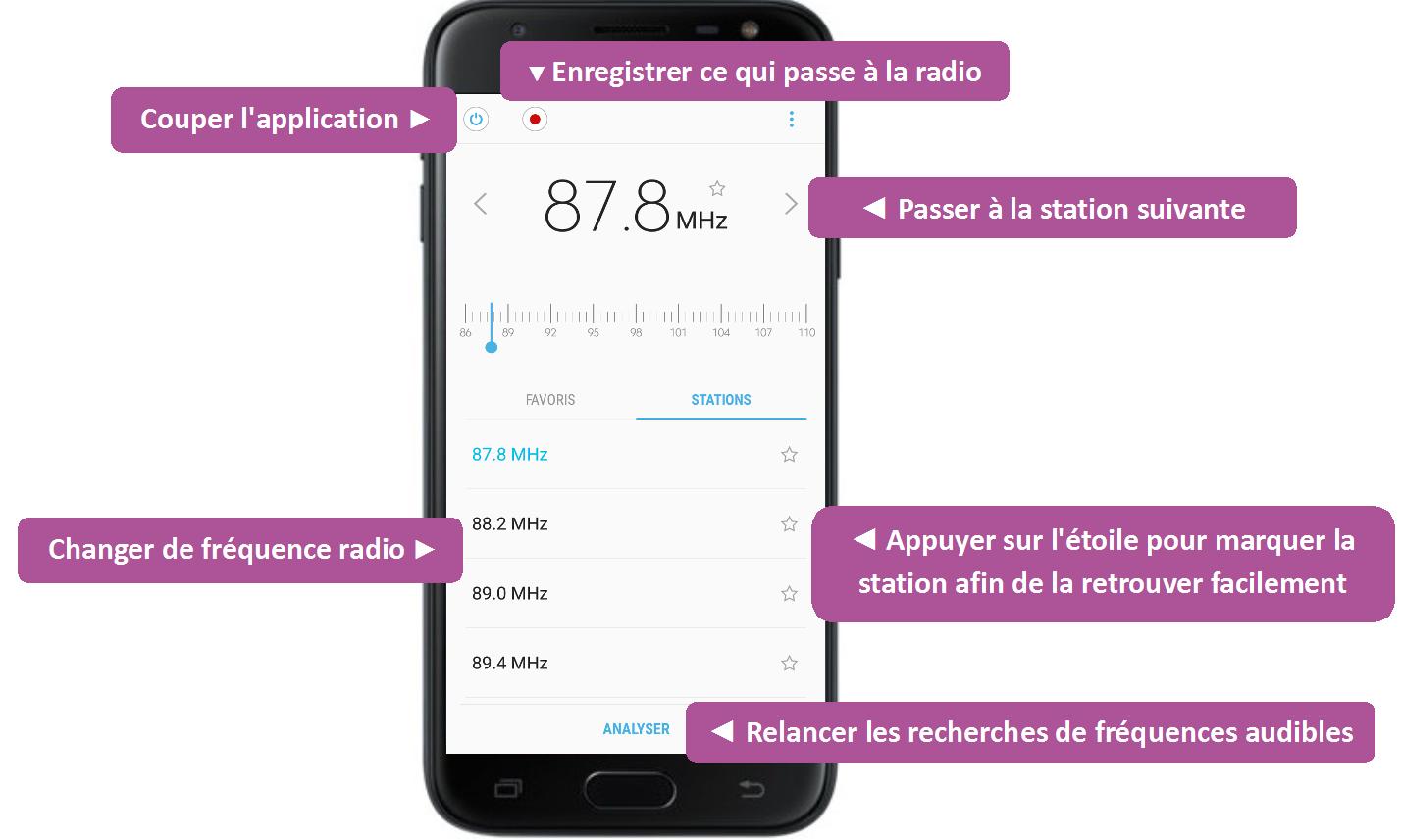 Musique et vid o natives et google xyoos - Application couper musique ...